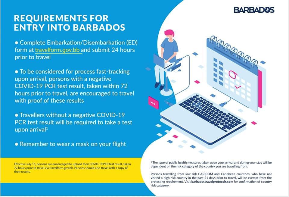 Barbados Covid Entry Requirements