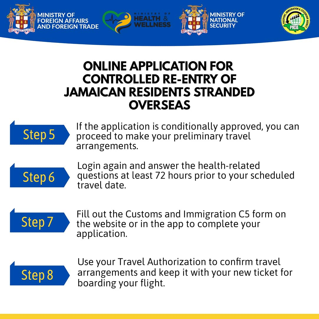 Jamaica Covid Entry requirements